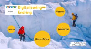 Fagdag om digitalisering – IT-Forum